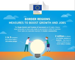 Boosting EU Border Regions